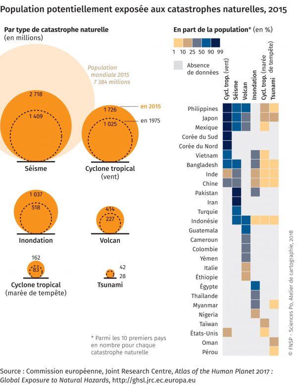 Crédits : Sciences Po - Espace Mondial l'Atlas
